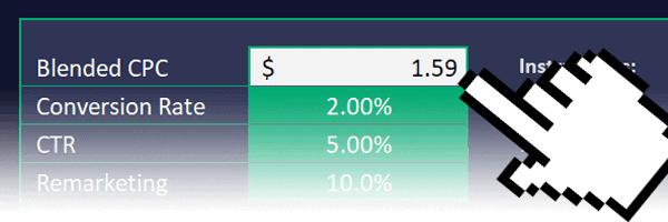 your average cost per click